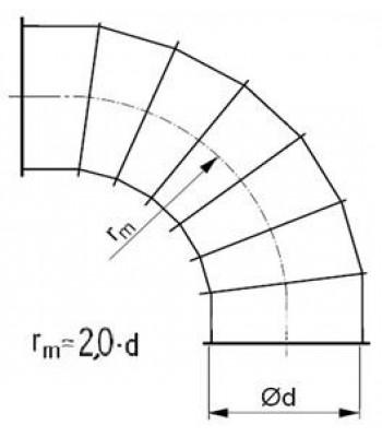 Līkums segmenta R-2,0d 90°, ar atloku aspirācija