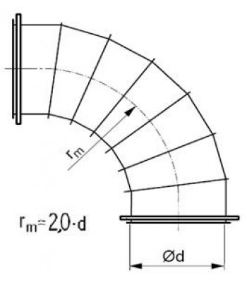 Līkums segmenta R-2,0d 90°, ar flančiem